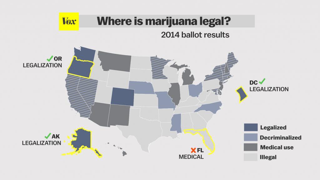 Гласуването в САЩ